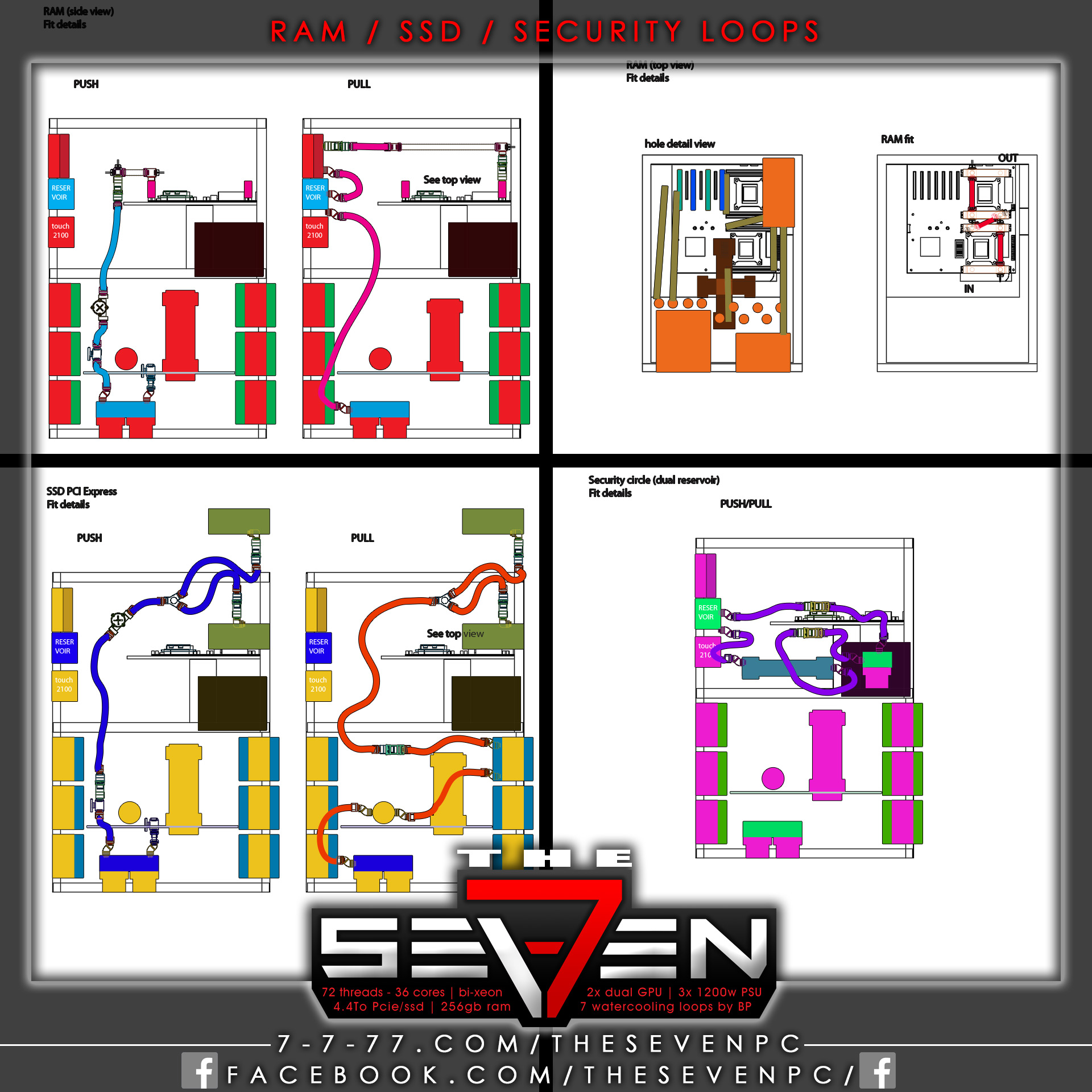 http://7-7-77.com/thesevenpc/pic/the-seven-pc-watercooling-map-03.jpg